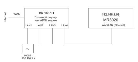 Нажмите на изображение для увеличения Название: begin_net.png Просмотров: 2037 Размер:4.3 Кб ID:716